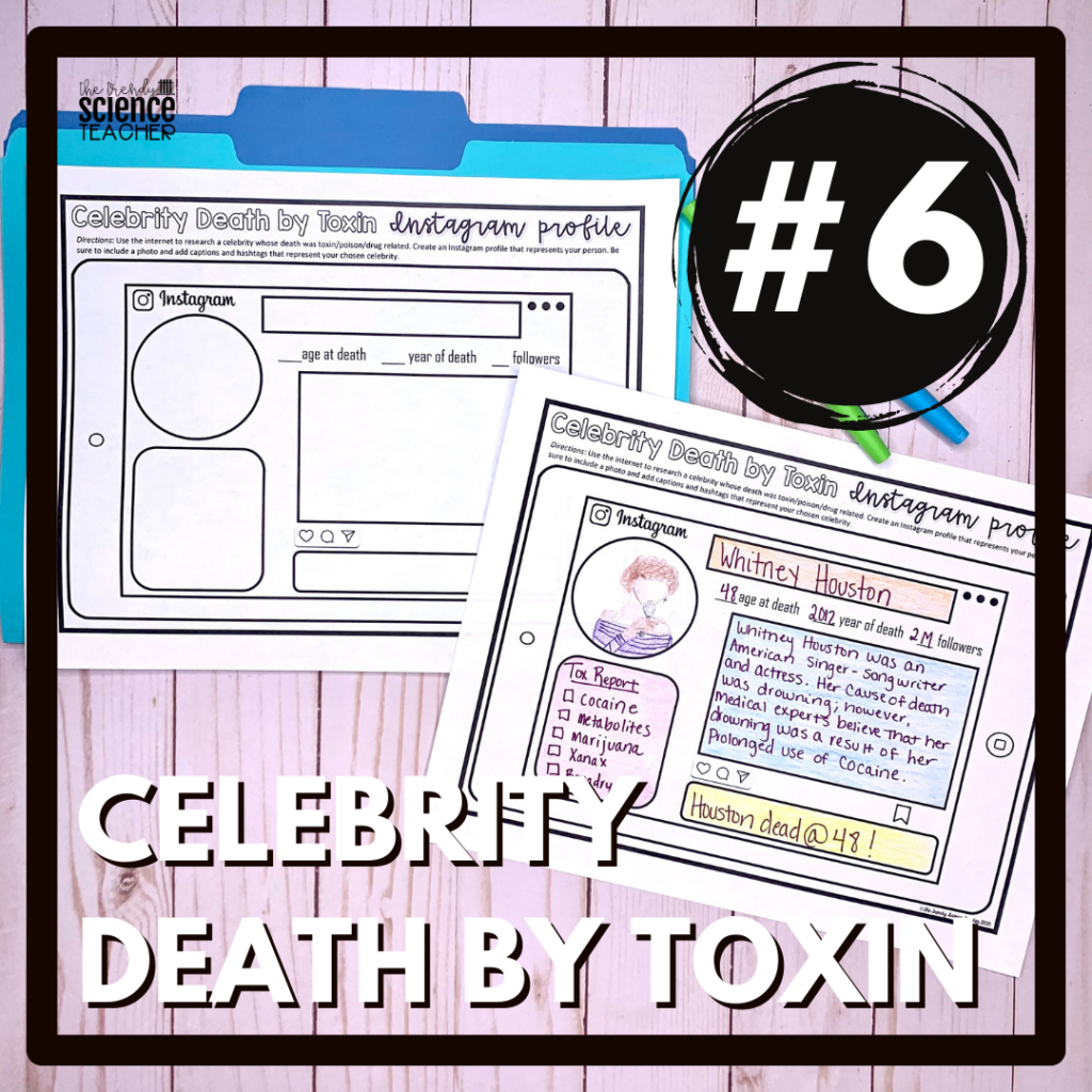 Celebrity Death by Toxin Forensics Research Activity